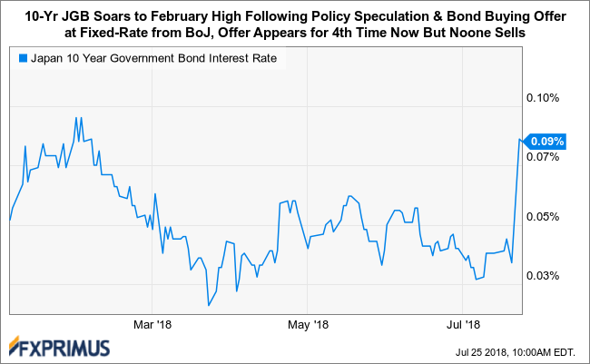 Education special reports although bank officials ought to remove speculation as a driving force of market direction maintaining stimulus allows the major elements of inflation fandeluxe Image collections