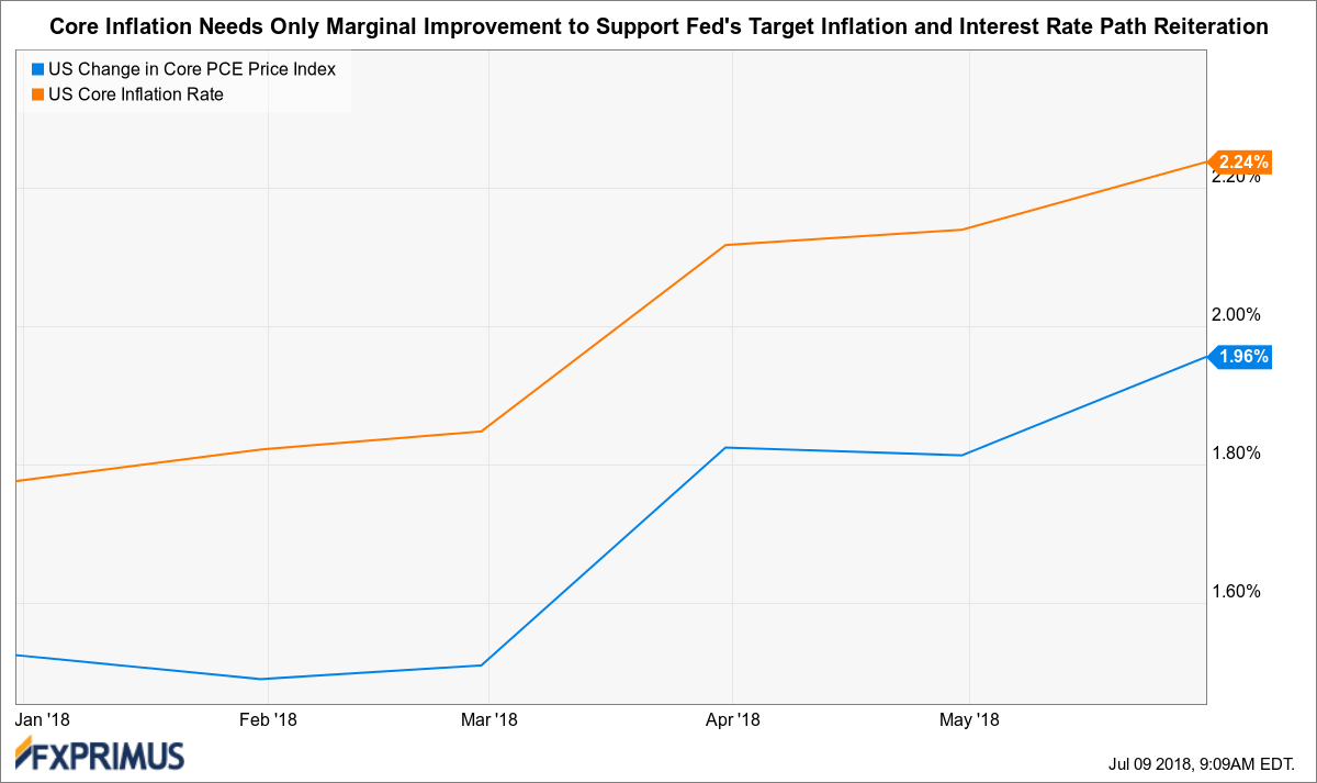 Education special reports this would imply a much stronger boost on the buck and further gains on increased chances of interest rate hikes reiterating the feds path to gradual fandeluxe Image collections