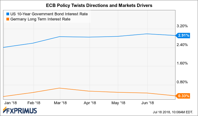 Education special reports for the period until summer 2019 the ecb has to keep sufficient flexibility this signals that a rate hike may not be seen before q4 2019 fandeluxe Image collections